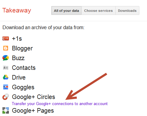 Google Takeaway - transfer Google Plus Circles